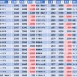 『11/16 SAP立川 旧イベ』の画像