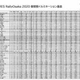 『TOYOTIRES RallyOsaka2020 御堂筋イルミネーション基金 リザルト』の画像