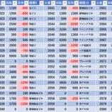 『3/25 エスパス渋谷本館』の画像