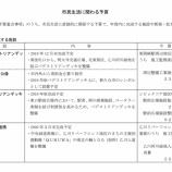 『岡崎市の平成31年度予算の概要が発表になりました。』の画像