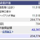 『週末(9月9日)の保有資産。2億3777万4137円』の画像
