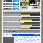 『徒然WCCF日記〜13-14 WBE ノイアー 使用感〜』の画像