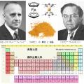 第73回ノーベル化学賞 フィッシャー・ウイルキンソン「サンドイッチ構造を持つ有機金属化学(遷移金属化合物)の先駆的研究」