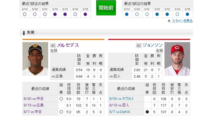 【 巨人実況!】vs 広島![8/27]  先発はメルセデス!捕手は大城!1番・陽!5番ゲレーロ!