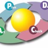 『利益予測および経営計画の重要さ』の画像