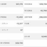 『第11回ガチンコバトル2020年5月4日(10週目)の累計利益は41,176円でした。』の画像