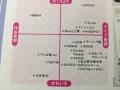 アイドル界における欅坂のポジションwwwwwwwwwwwwwwwwww