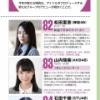 【朗報】 日経エンタ 「2020年の新主役100人!」 女性アイドル部門で、山内瑞葵と石田千穂が選出される!!