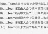 欅坂46 長沢菜々香 チーム8オーディション 最終審査で落ちていた