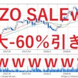 『【悲報】ZOZO株大暴落で前澤氏に株主大激怒!!【圧倒的妬み】』の画像
