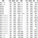 『3/13 アイランド秋葉原 NEKOMIMI』の画像
