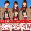 NGTの最新序列発表wwwwwwwwww