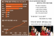 【韓国】人口5000万人突破、原動力は外国人移住者