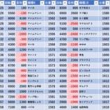『2/22 楽園渋谷道玄坂 旧イベ』の画像