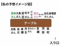 【日向坂46】宮崎の席順はこれ!?皆記憶があやふやwwwwww