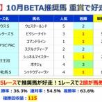 【予想】秋華賞 ~牝馬3冠レースの最終戦!最後の栄冠を手にするのは?~<2021>