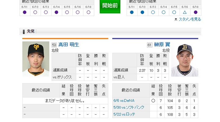 【 巨人実況!】vs オリックス![6/19] 先発は髙田萌生!捕手は炭谷!