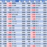 『11/28 エスパス新大久保駅前 旧イベ』の画像