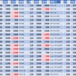 『11/15 123篠崎 スロパチ広告』の画像