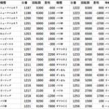 『2/5 キングオブキングス宇都宮 寺やる!』の画像