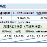『しんきんアセットマネジメントJ-REITマーケットレポート2019年4月』の画像