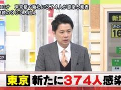 【新型コロナ】東京都、374人が感染…
