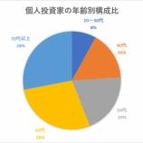 『日本人の個人投資家の間で米国株投資が主流になる時』の画像