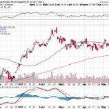 『【悲報】ブラジル株が暴落!テメル大統領が賄賂を推奨したとする疑惑が浮上』の画像
