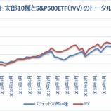 『バフェット太郎10種とS&P500トータルリターン【57カ月目】』の画像