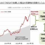 『【米国株】積立NISAに上乗せして買うとしたら分配金無しの投資信託か?または分配金や配当ありのETF・個別株か?』の画像