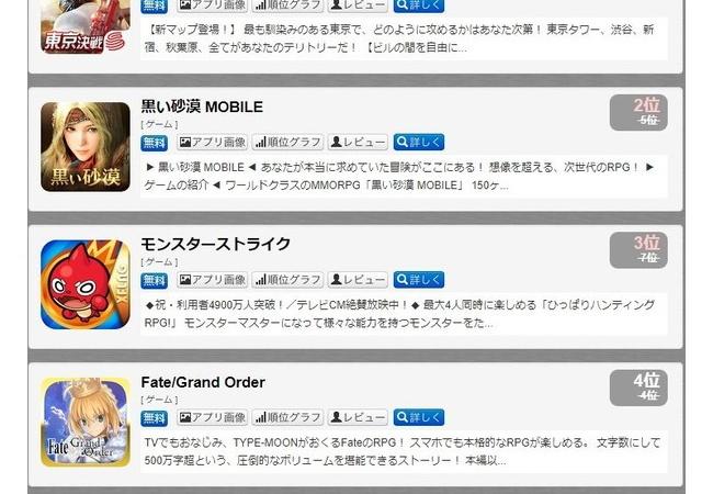 【悲報】日本のスマホゲー市場、奪われる
