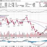『メキシコ株、暴落は避けられないか』の画像