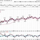 『ドルの急騰が新興国株投資のリスクを高める理由』の画像