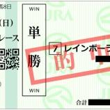 『回顧 - 4歳勢をおさえて - 第66回 阪神大賞典 2018』の画像