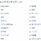 『【乃木坂ANN】破壊力抜群!やっぱいくちゃん強いわ…』の画像