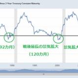 『米長短金利差で見る景気後退の未来』の画像