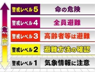 【警戒】騒音・道路族・地震・台風・消費税などを呪う【2ちゃんねる】