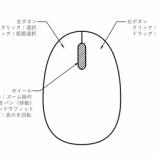 『操作方法』の画像