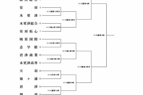高校 日程 県 千葉 野球 千葉県高等学校野球連盟
