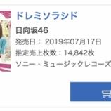 『【日向坂46】前作割れか…『ドレミソラシド』3日目売り上げは14,842枚、累計416,814枚を記録でオリコン2位!!!』の画像