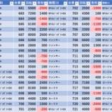 『7/17 スーパーDステーション錦糸町 スロパチ広告』の画像