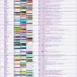 『【乃木坂46】情報量がエグいw『乃木坂46・楽曲一覧表』がこちら!!!』の画像