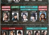 マジすか学園4相関図更新!相笠萌と西野未姫の役名が判明!