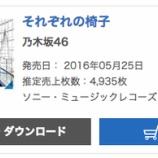 『【乃木坂46】『それぞれの椅子』初週売上は前作を5万枚以上も上回る27.5万枚を記録!!!』の画像
