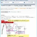 『FXTFのMT4「ボリ平ドラゴン式」インジケーターが搭載されました!』の画像