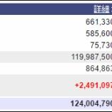 『週末(7月1日)の保有資産。1億2400万。』の画像