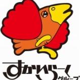 『すかいらーく(3197)-ベインキャピタル・スカイラーク・ホンコン・リミテッド』の画像