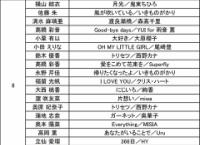 第3回AKB48グループ歌唱力No.1決定戦 予選歌唱曲発表!