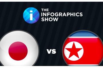 北朝鮮と日本の軍事力が海外メディアがガチ検証した結果・・・まさかの