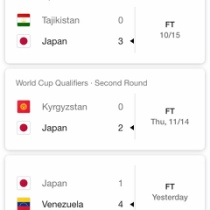 サッカー日本代表、弱国にしか勝てていない件